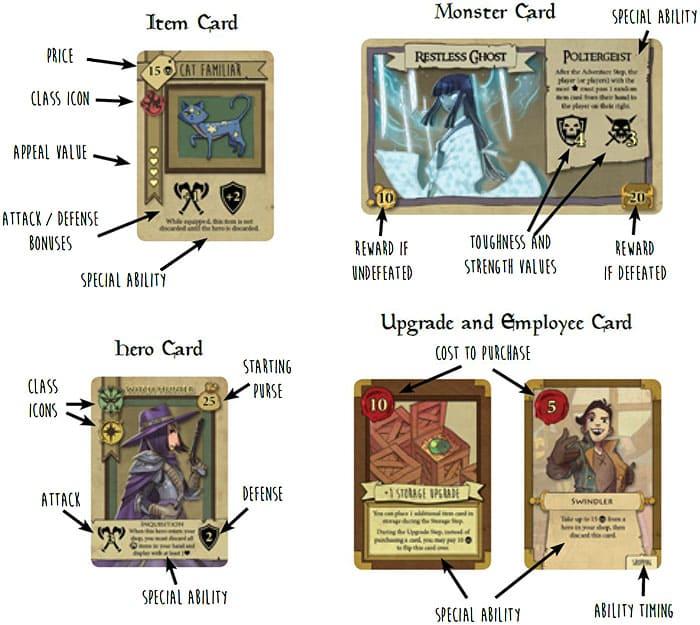 バーゲンクエスト-カードの見方